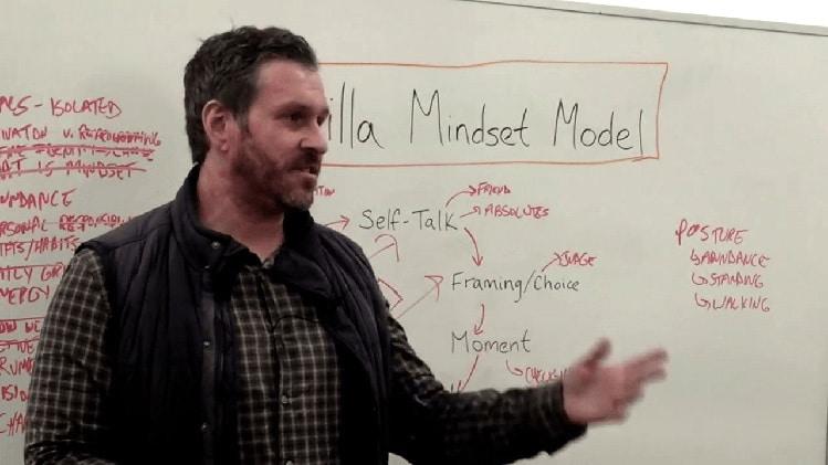 gorilla mindset model