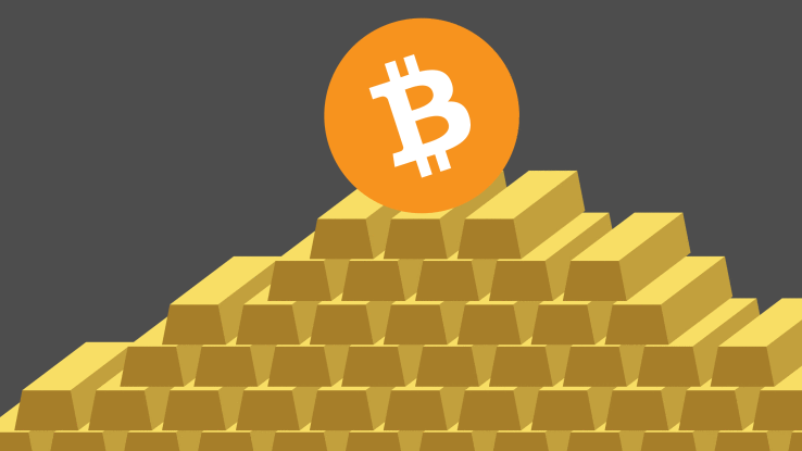 Investing in Bitcoin 7