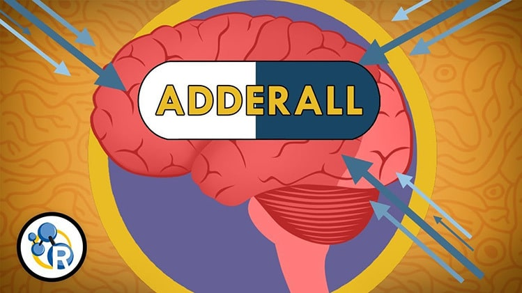 modafinil dosage with adderall