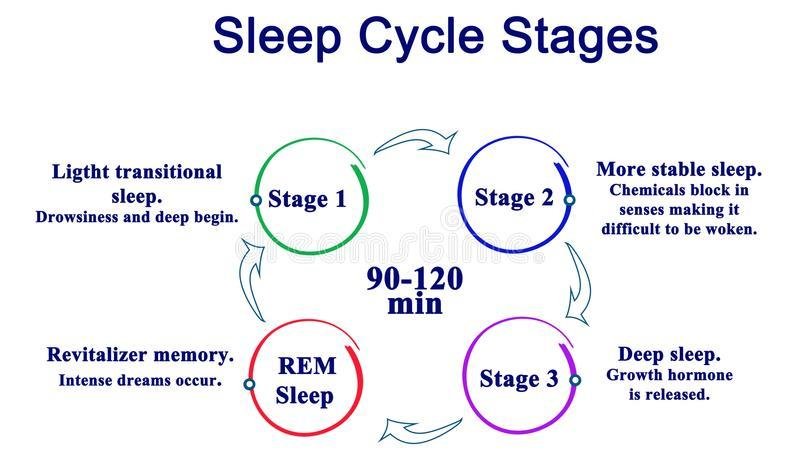 sleep biohacks